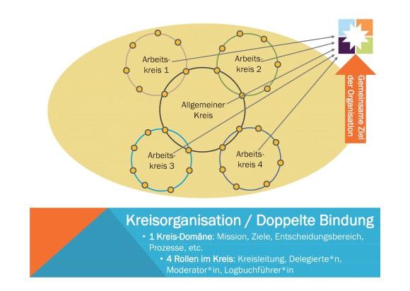 SKM-Workshop_Foliekreise.jpg